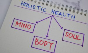 Holistic health includes adderssing issues concerning the mind, body, and soul.